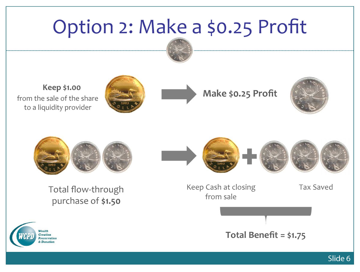 Coins-Presentation-2016---page-6